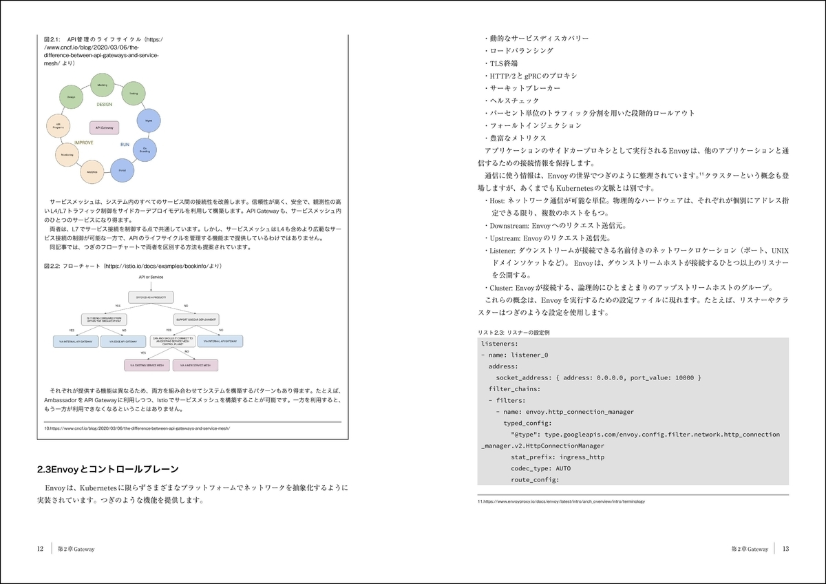 f:id:mojiru:20200707084205j:plain