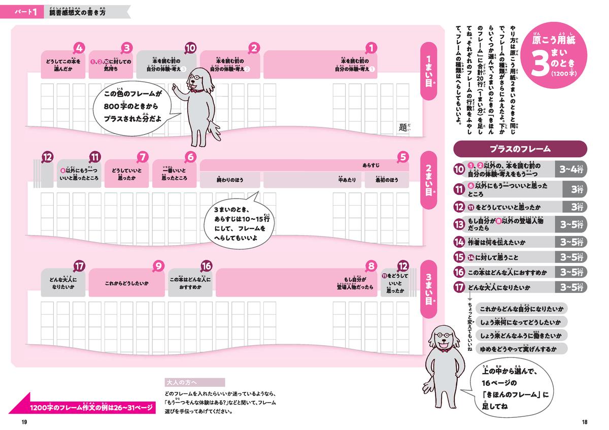 f:id:mojiru:20200714091618j:plain