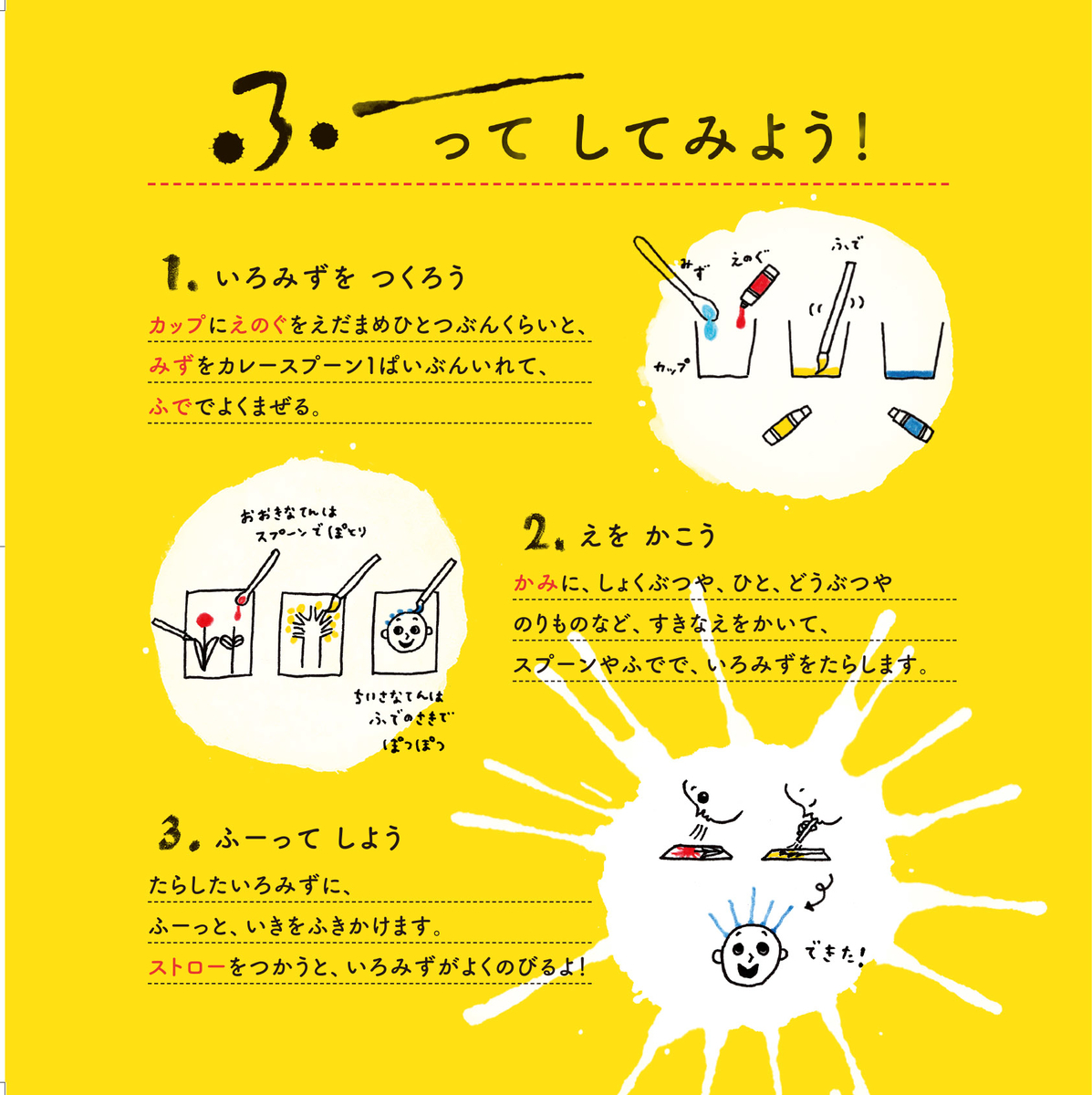 f:id:mojiru:20200715090029j:plain