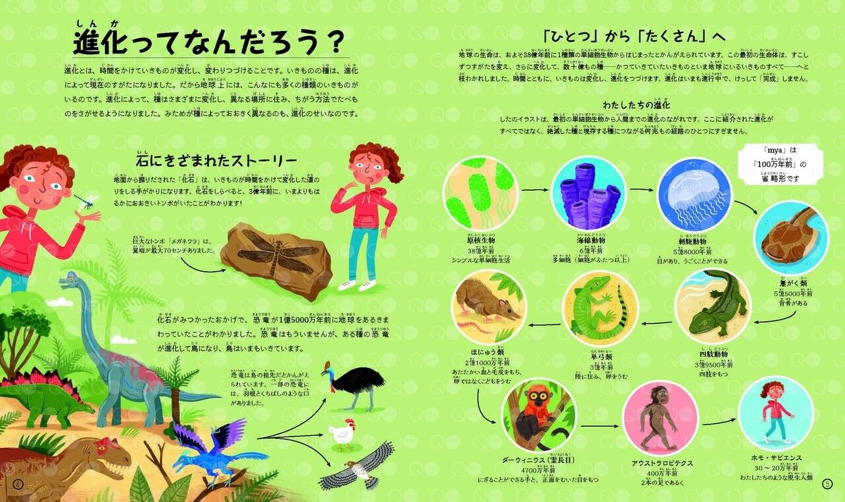 f:id:mojiru:20200718114849j:plain