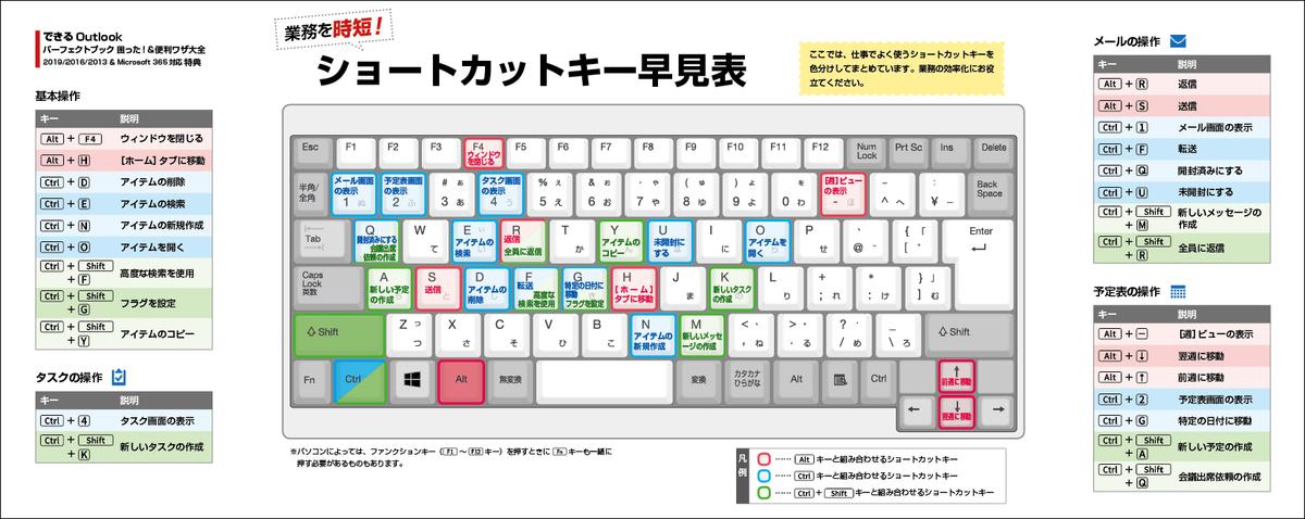 f:id:mojiru:20200729162739j:plain