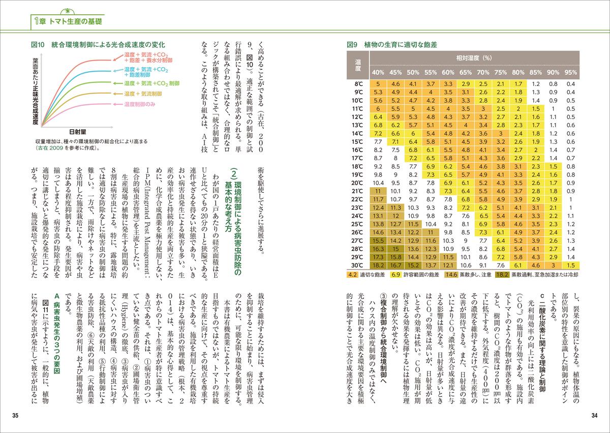 f:id:mojiru:20200730112930j:plain