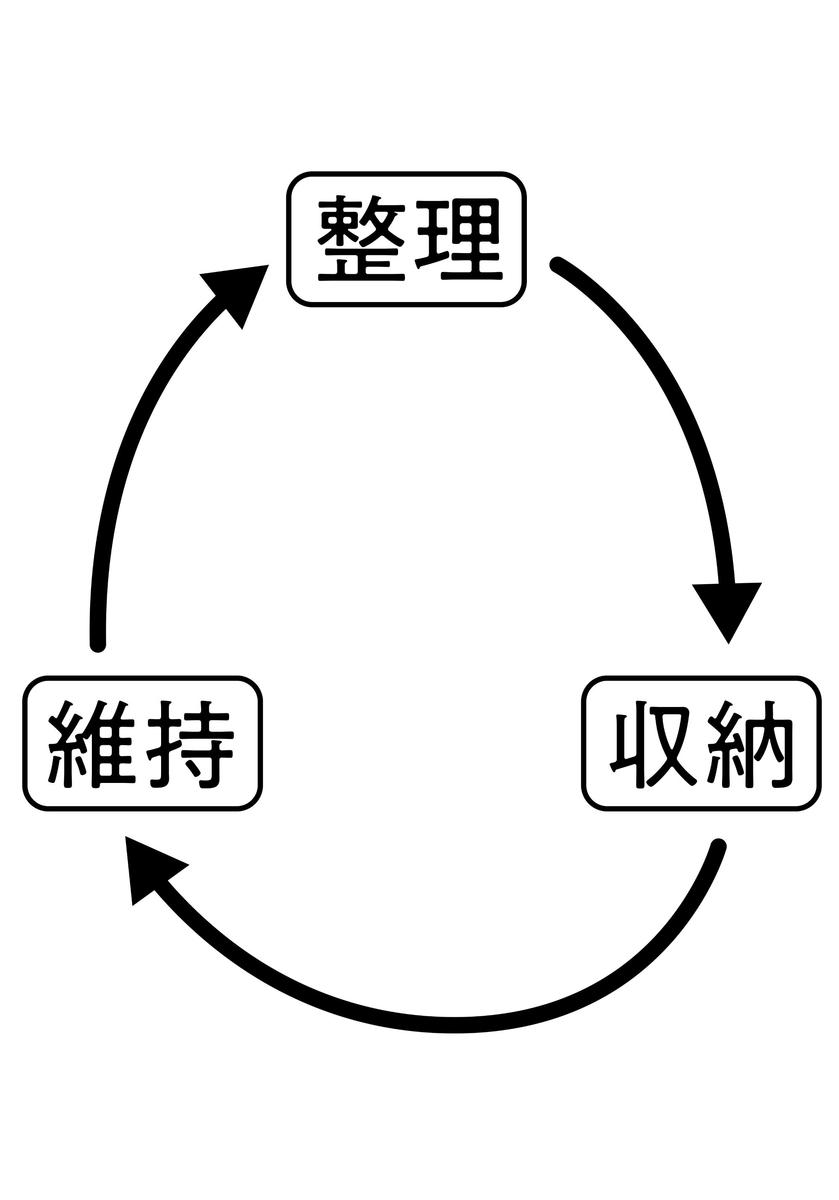 f:id:mojiru:20200730115446j:plain