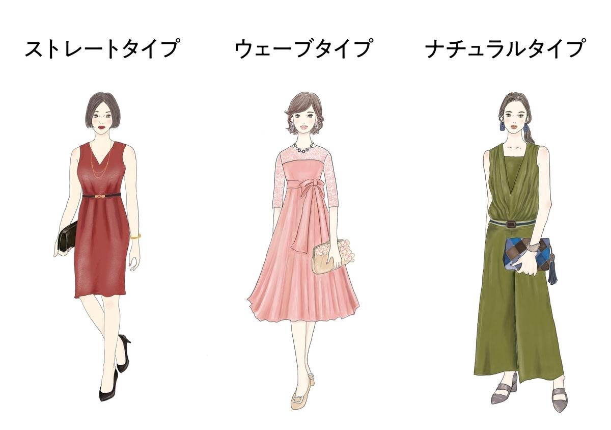 f:id:mojiru:20200804082320j:plain