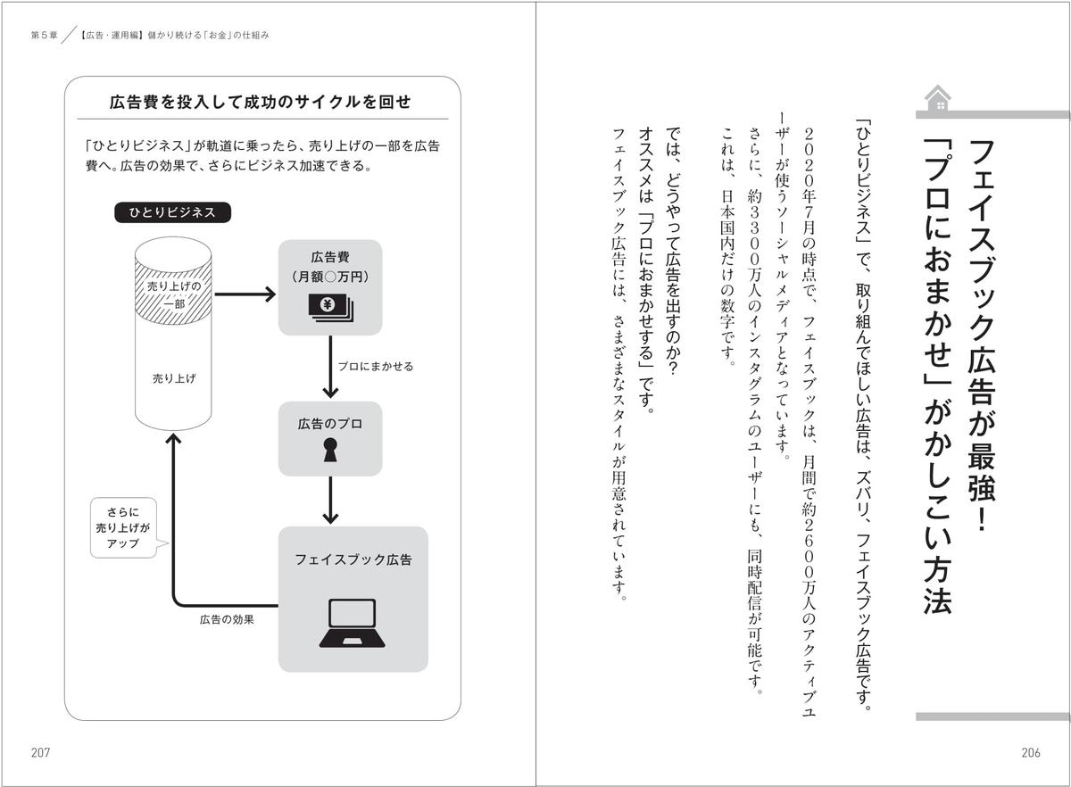 f:id:mojiru:20200811093928j:plain