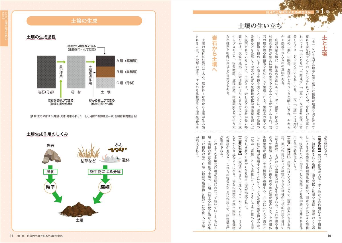 f:id:mojiru:20200820083253j:plain