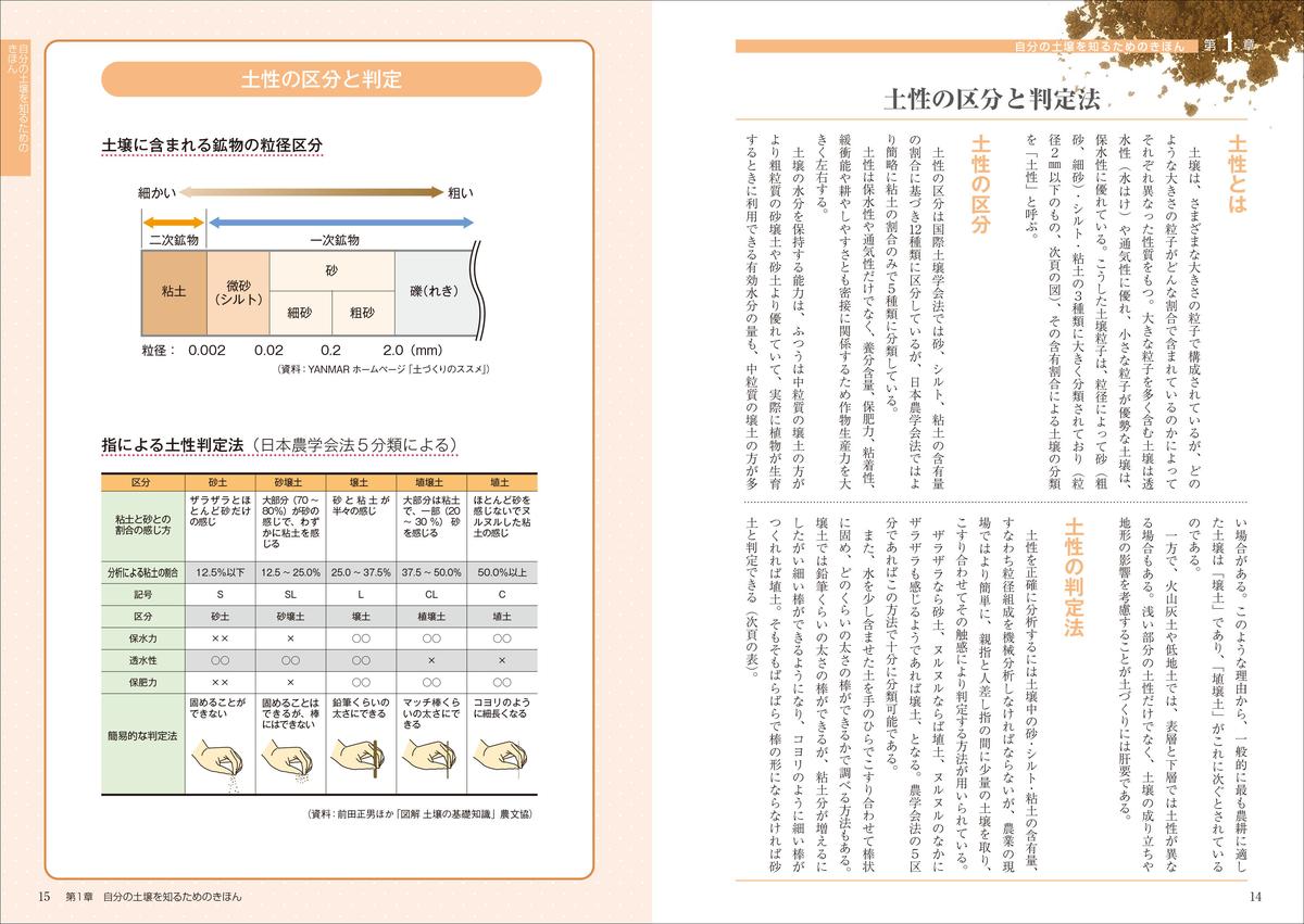 f:id:mojiru:20200820083300j:plain