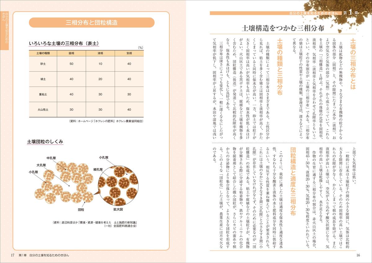 f:id:mojiru:20200820083305j:plain