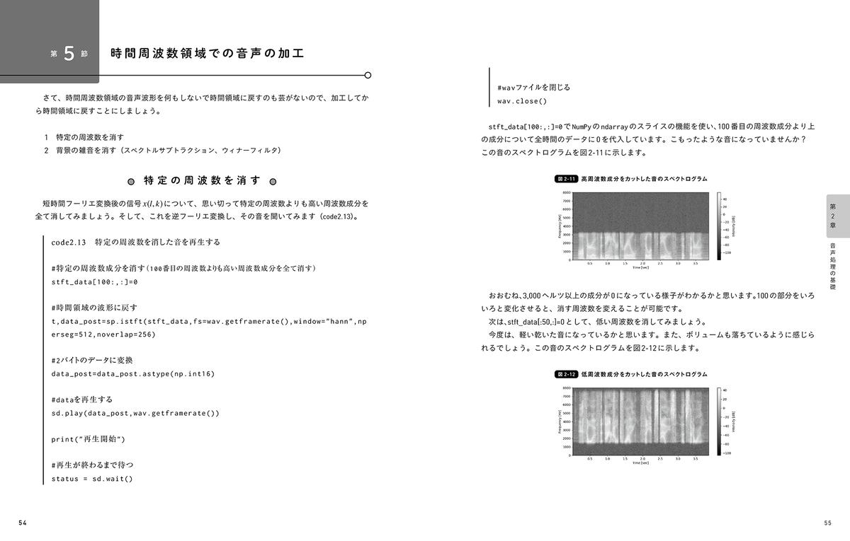f:id:mojiru:20200821144833j:plain