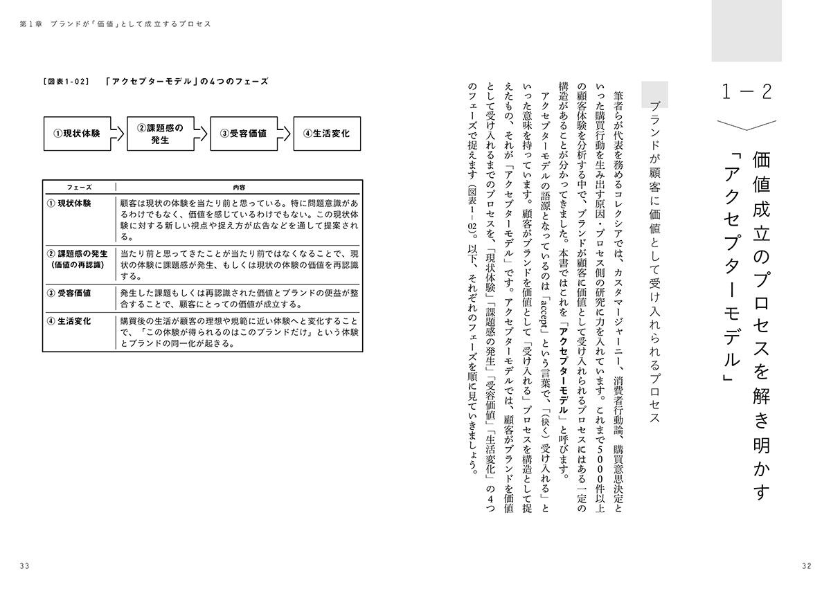 f:id:mojiru:20200826082905j:plain