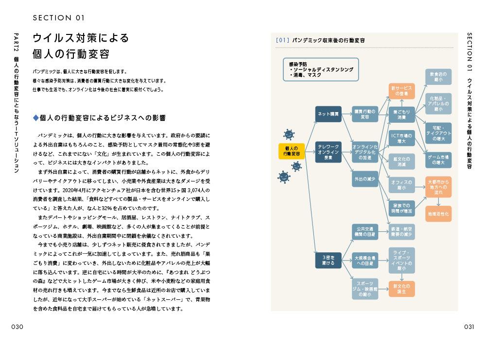 f:id:mojiru:20200826083942j:plain