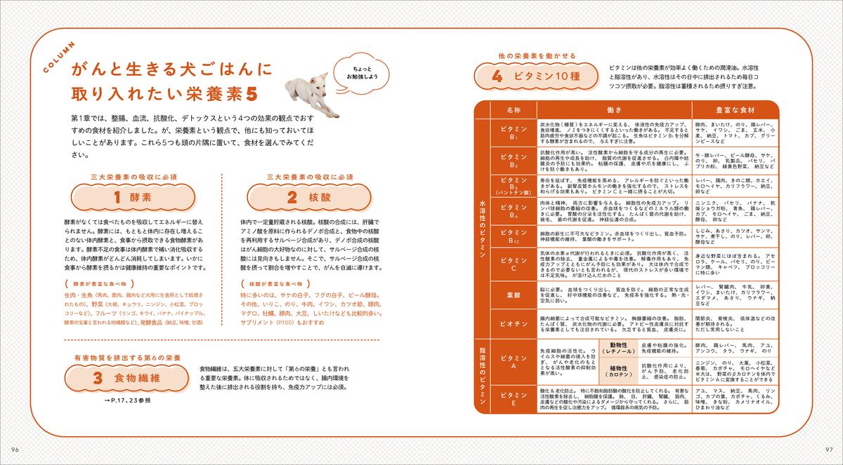 f:id:mojiru:20200827081330j:plain