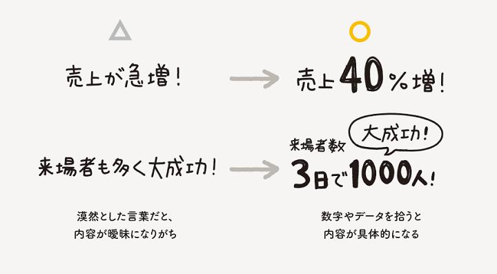 f:id:mojiru:20200827090704p:plain