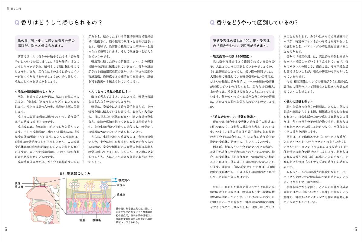 f:id:mojiru:20200828111456j:plain
