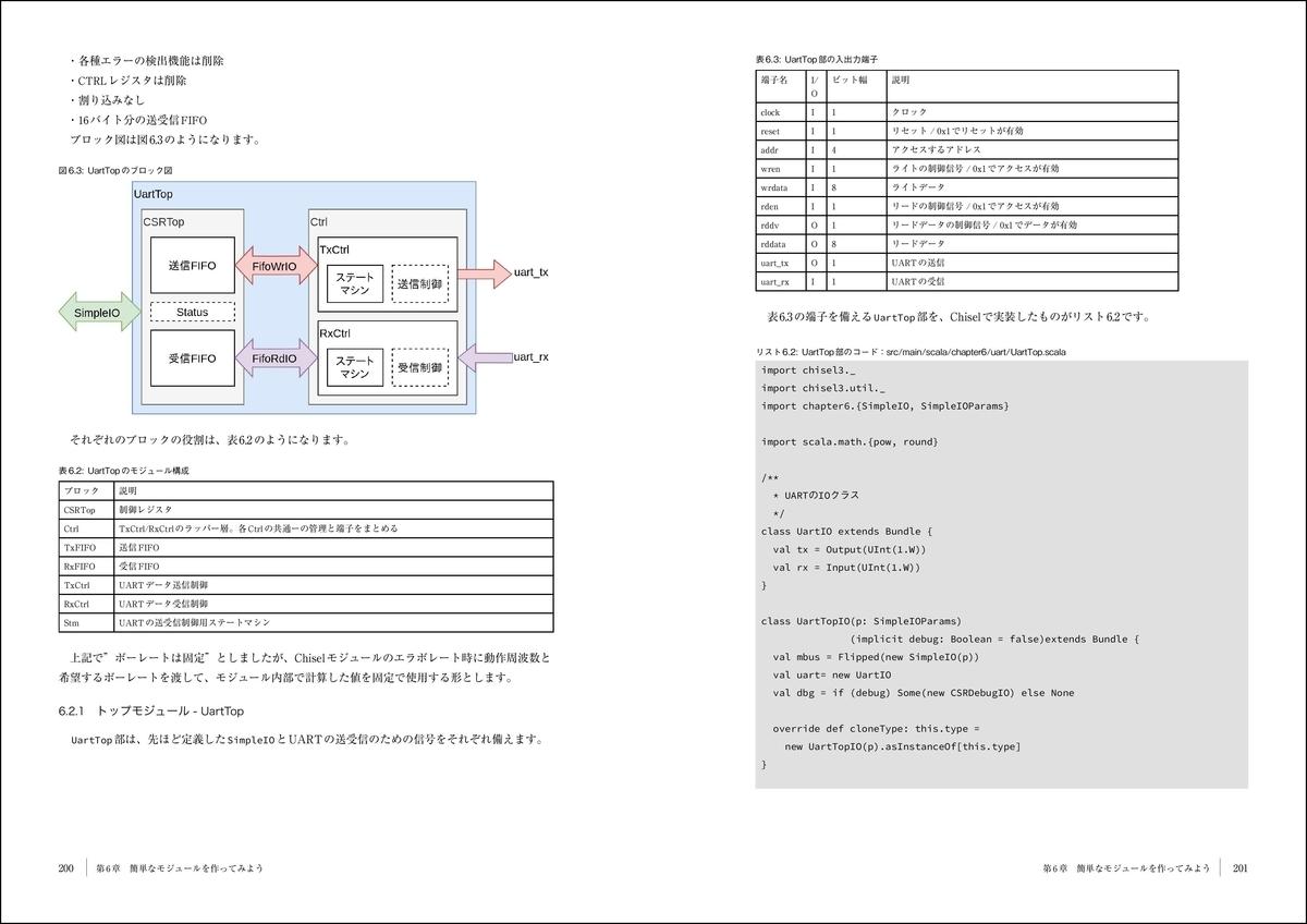 f:id:mojiru:20200831142131j:plain