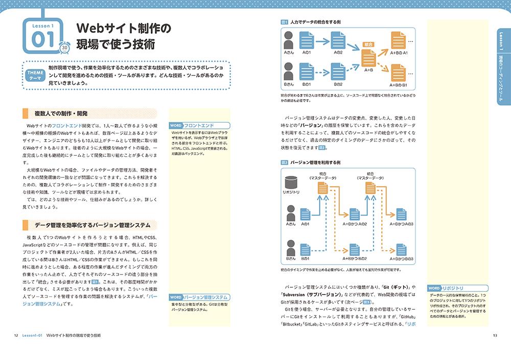 f:id:mojiru:20200831145818j:plain
