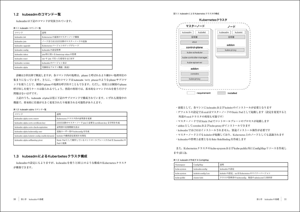 f:id:mojiru:20200904135414j:plain