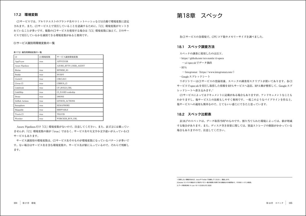 f:id:mojiru:20200910150225j:plain
