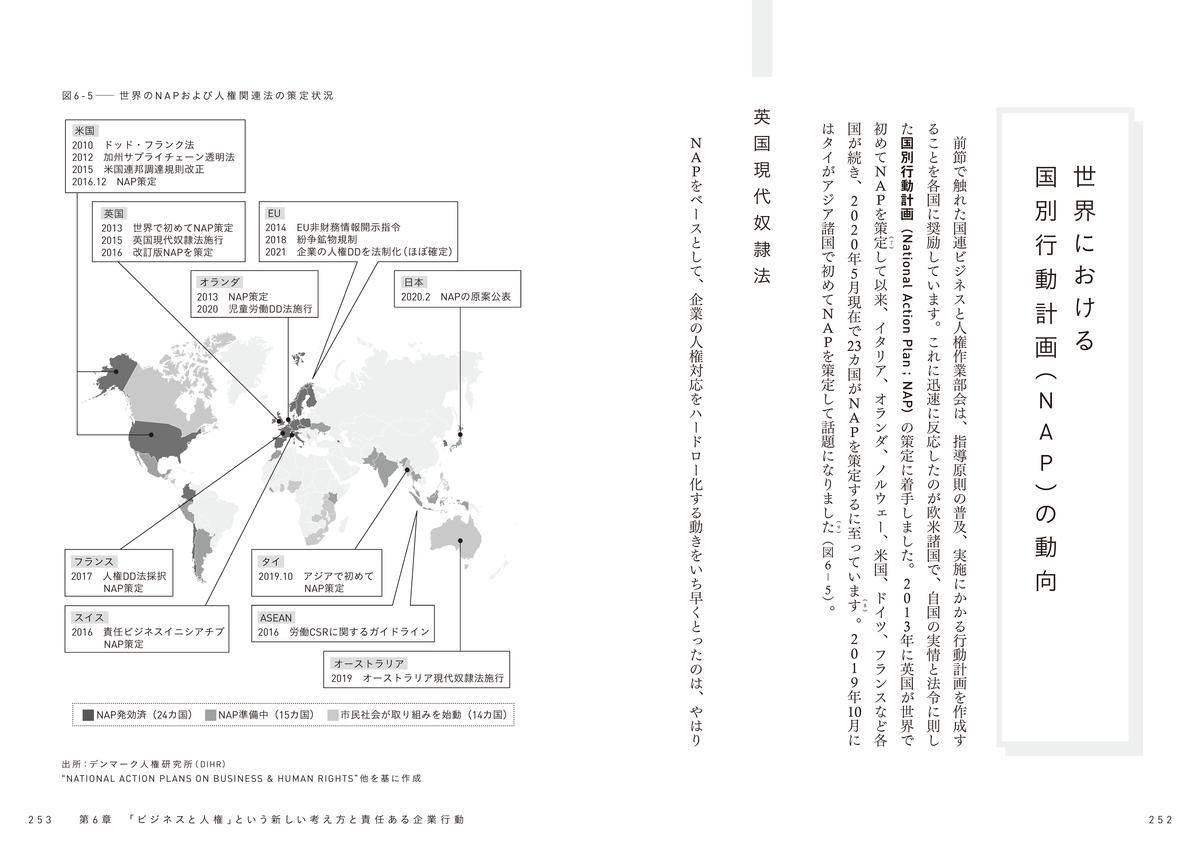 f:id:mojiru:20200911145305p:plain