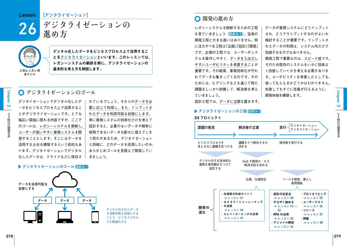 f:id:mojiru:20200918084218j:plain