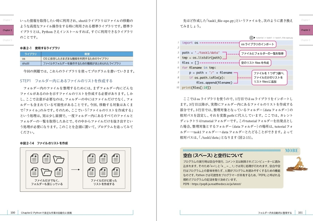 f:id:mojiru:20200918162212j:plain