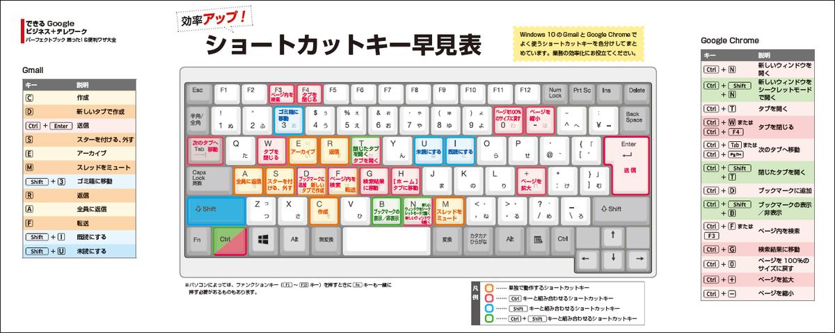 f:id:mojiru:20200918165252j:plain