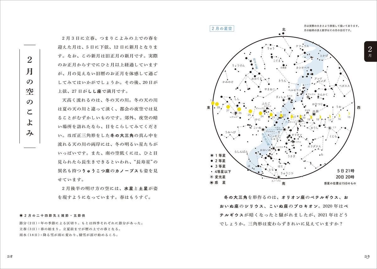 f:id:mojiru:20200923094947j:plain