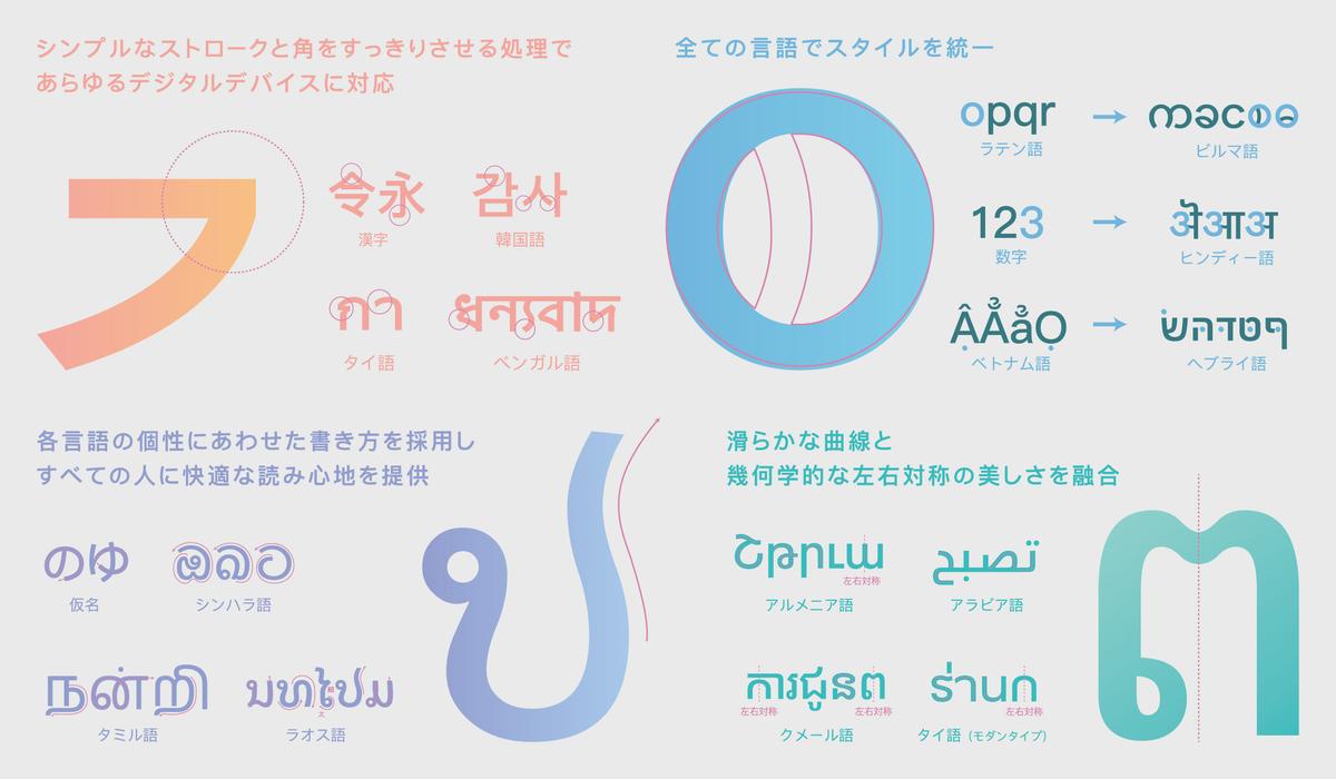 f:id:mojiru:20201001153920j:plain
