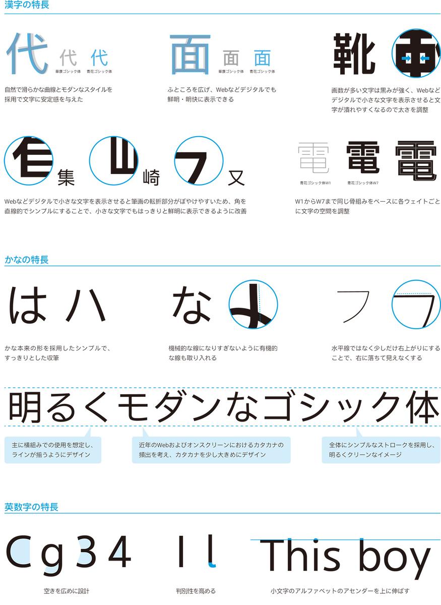 f:id:mojiru:20201019104200j:plain