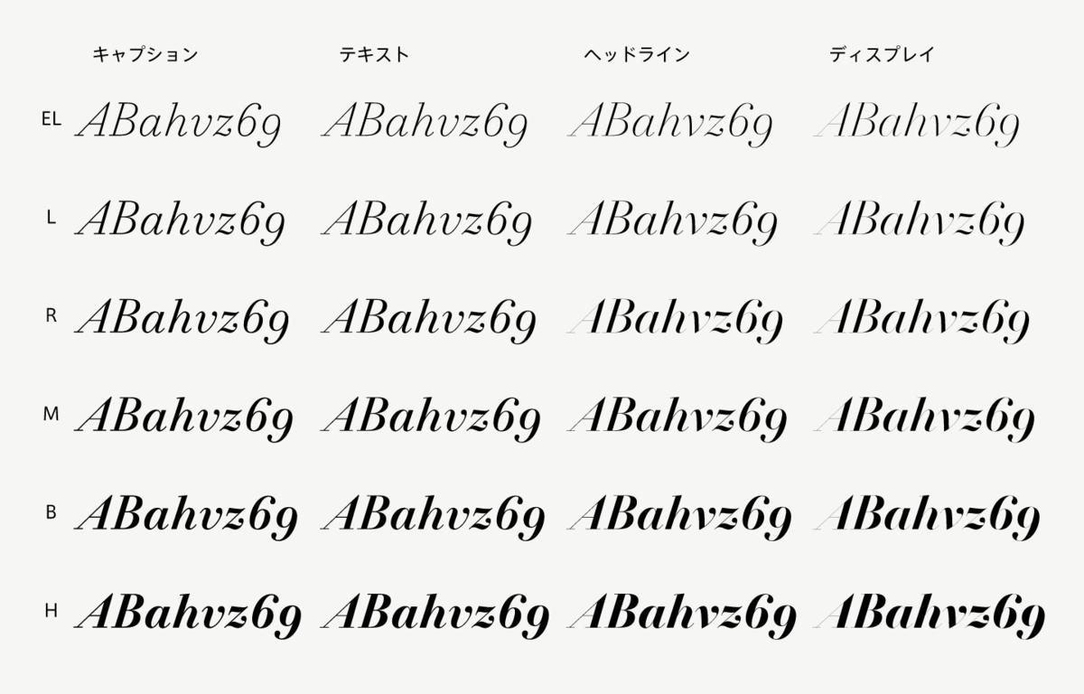 f:id:mojiru:20201019150853p:plain