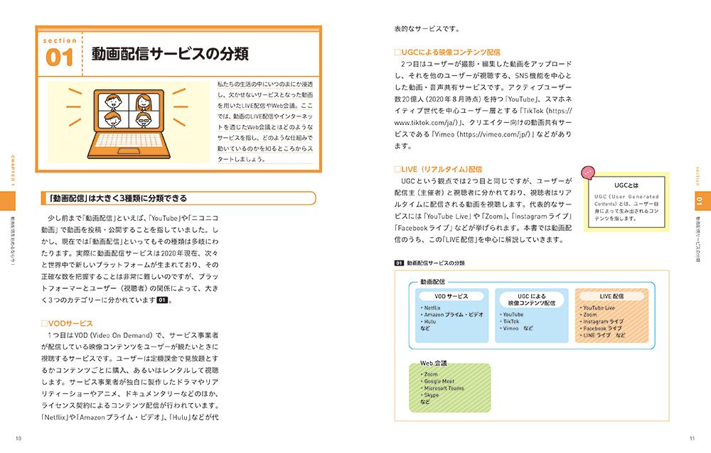 f:id:mojiru:20201028085801j:plain