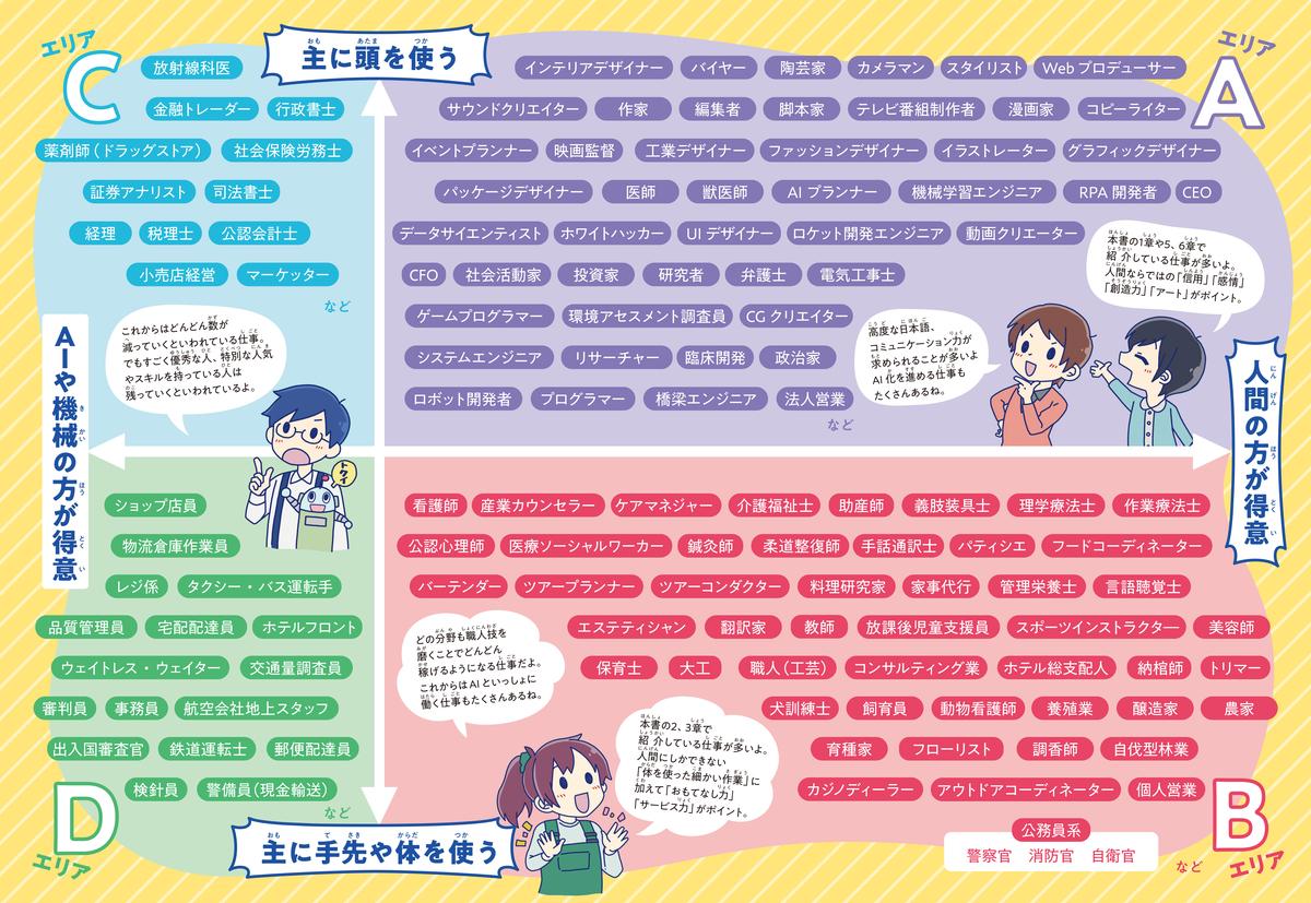 f:id:mojiru:20201030090256j:plain
