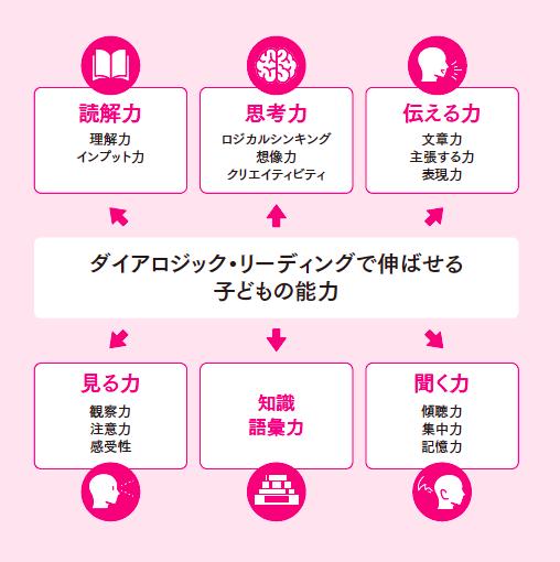 f:id:mojiru:20201102154303p:plain