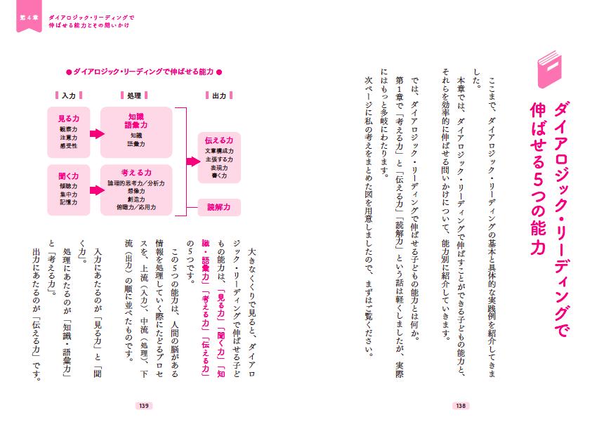 f:id:mojiru:20201102154308p:plain