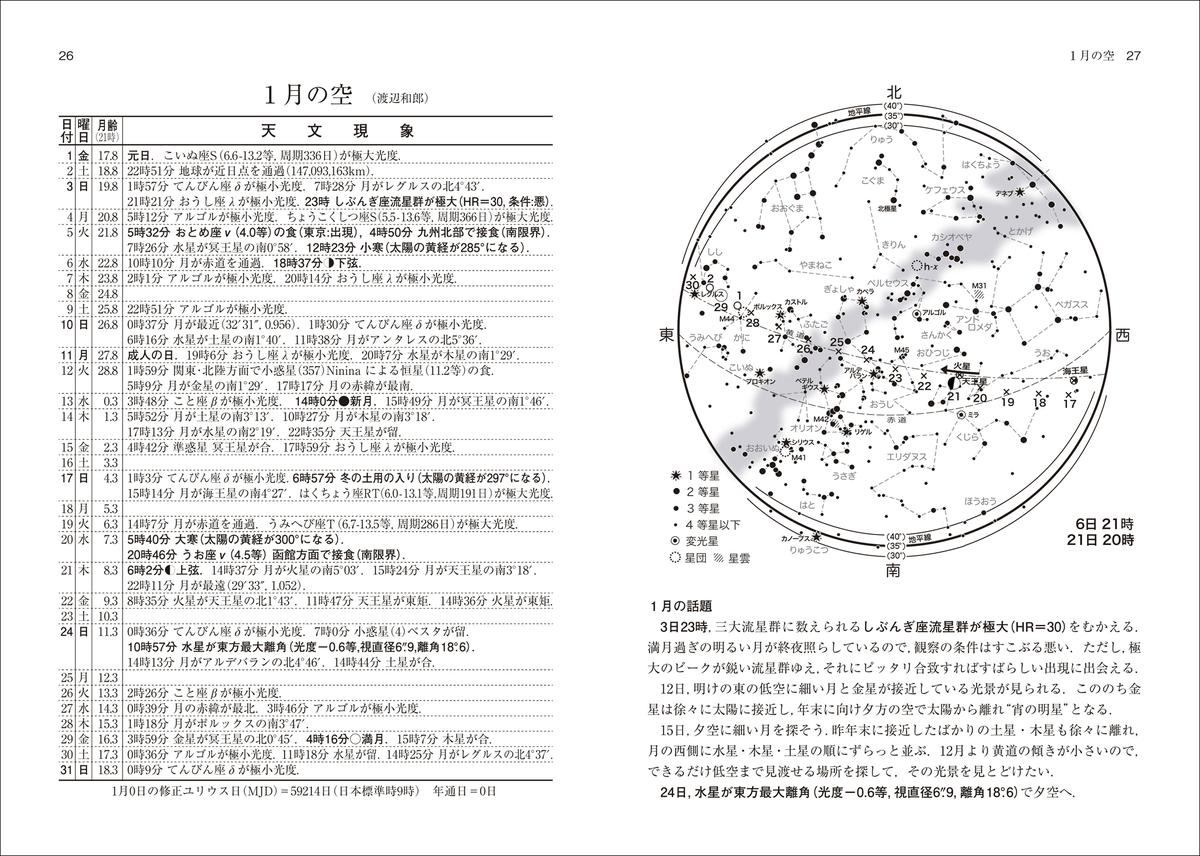 f:id:mojiru:20201105181524j:plain