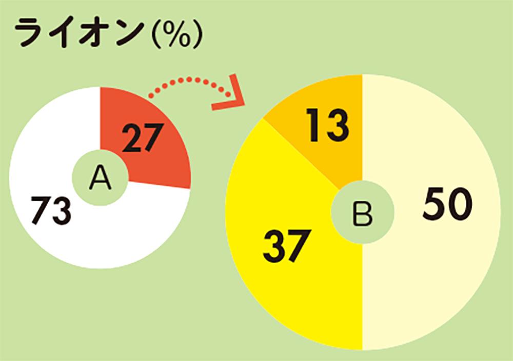 f:id:mojiru:20201106084927j:plain
