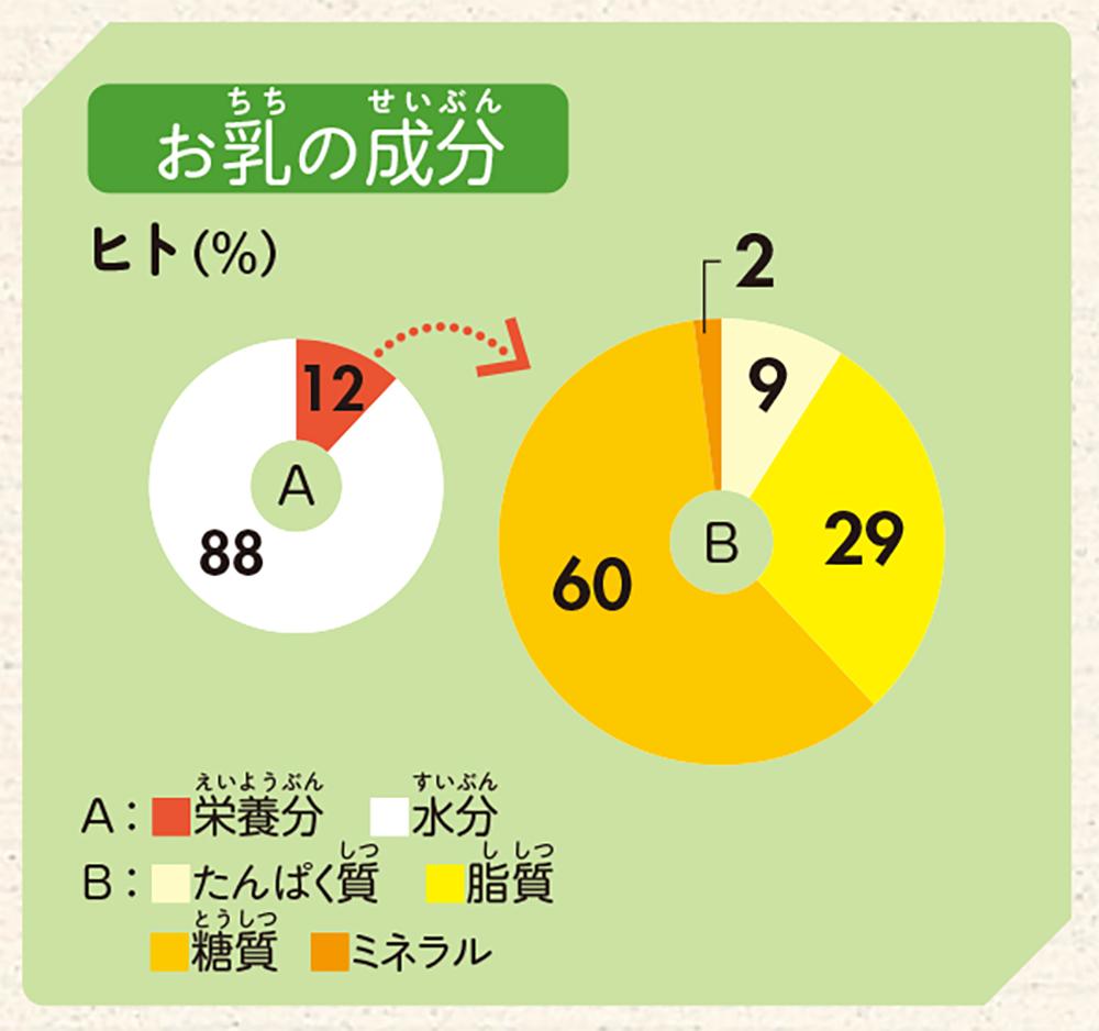 f:id:mojiru:20201106084931j:plain