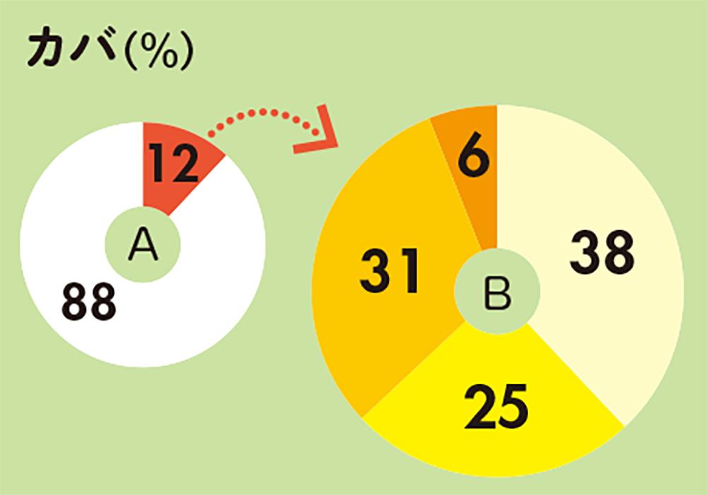 f:id:mojiru:20201106085000j:plain