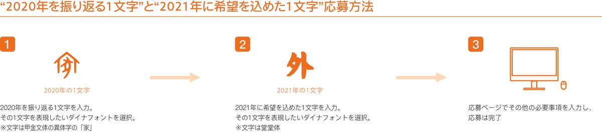 f:id:mojiru:20201201104022j:plain