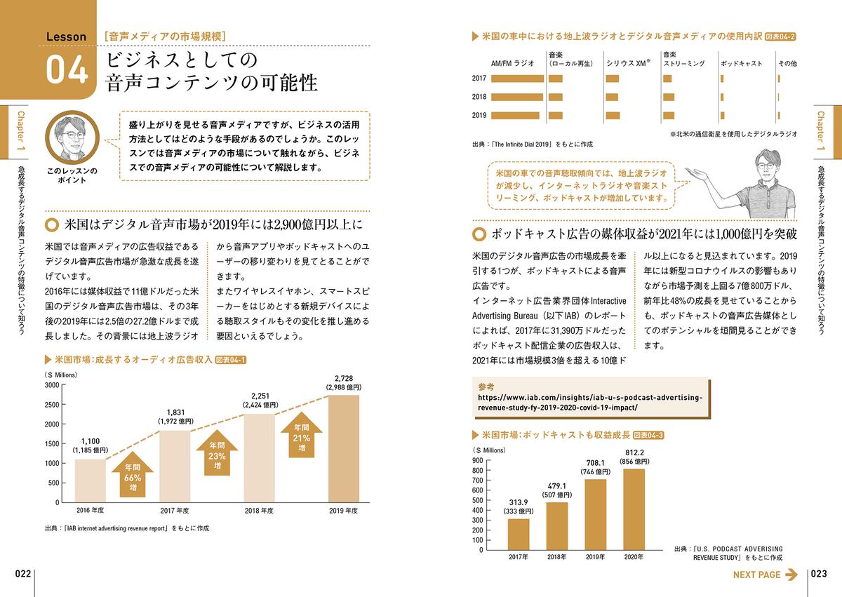 f:id:mojiru:20201222173559j:plain