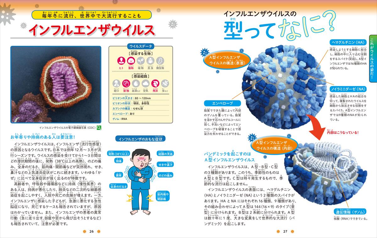 f:id:mojiru:20201223101543j:plain