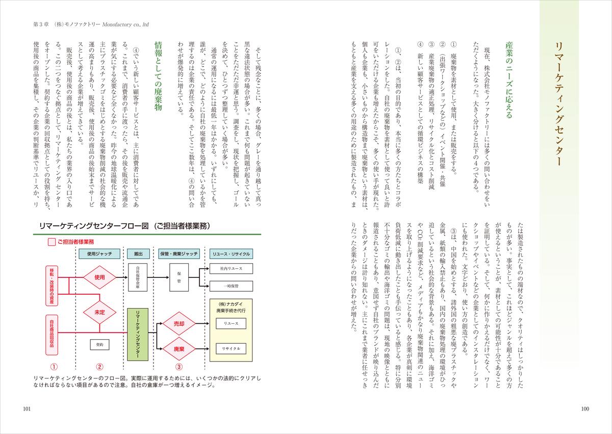 f:id:mojiru:20201223140657j:plain