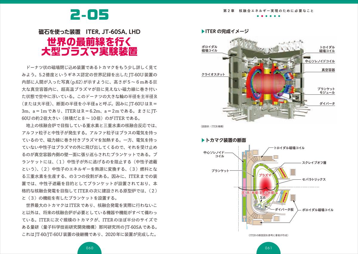 f:id:mojiru:20201223165620j:plain