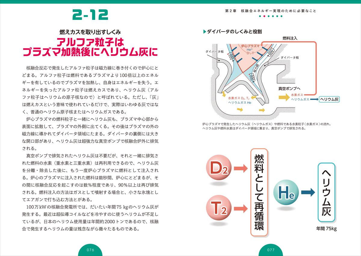 f:id:mojiru:20201223165754j:plain