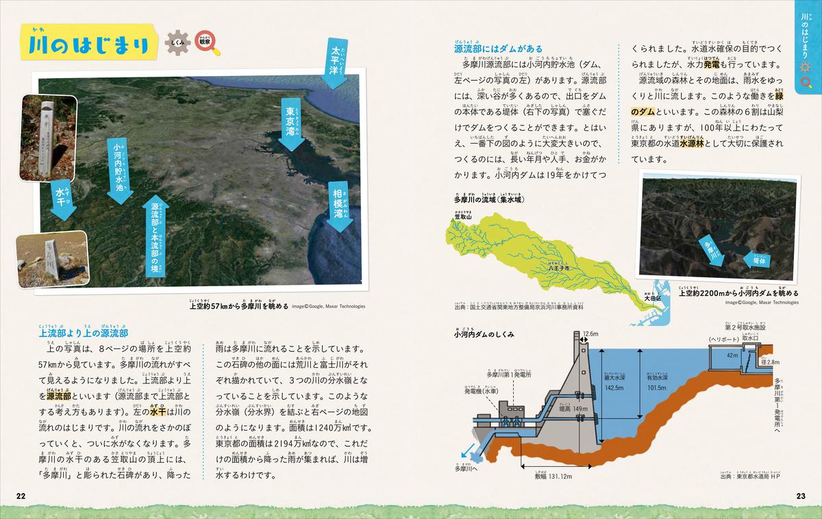 f:id:mojiru:20210113164637j:plain