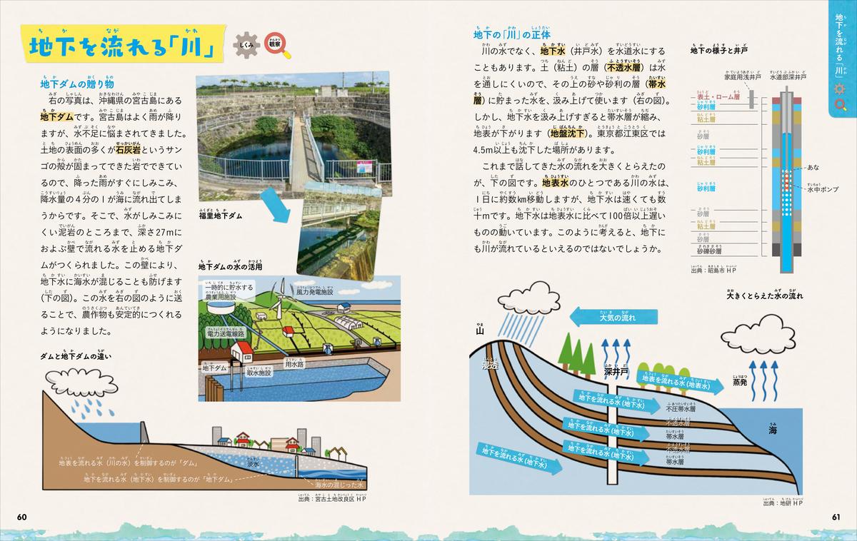 f:id:mojiru:20210113165310j:plain