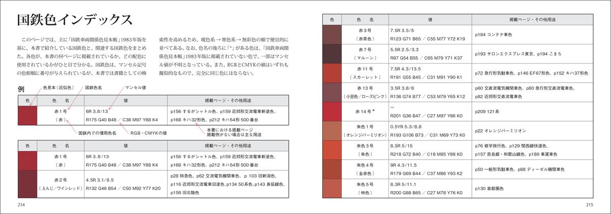 f:id:mojiru:20210205170959j:plain