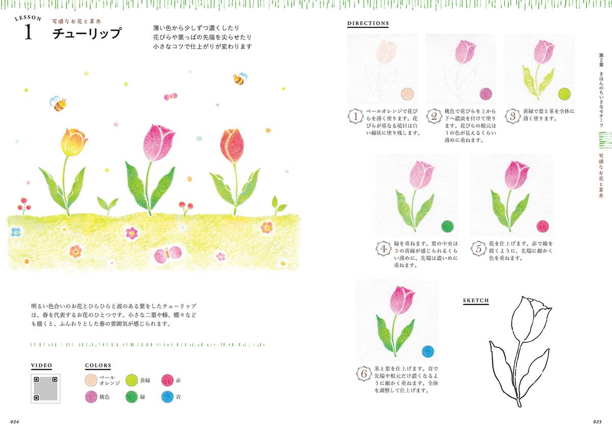f:id:mojiru:20210216134912j:plain