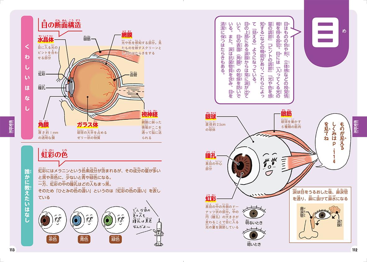 f:id:mojiru:20210216141311j:plain