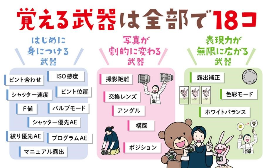 f:id:mojiru:20210218173547j:plain